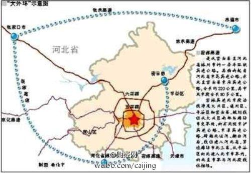 beijing seventh ring road
