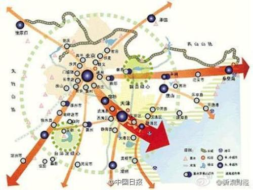 megacity beijing tianjin hebei